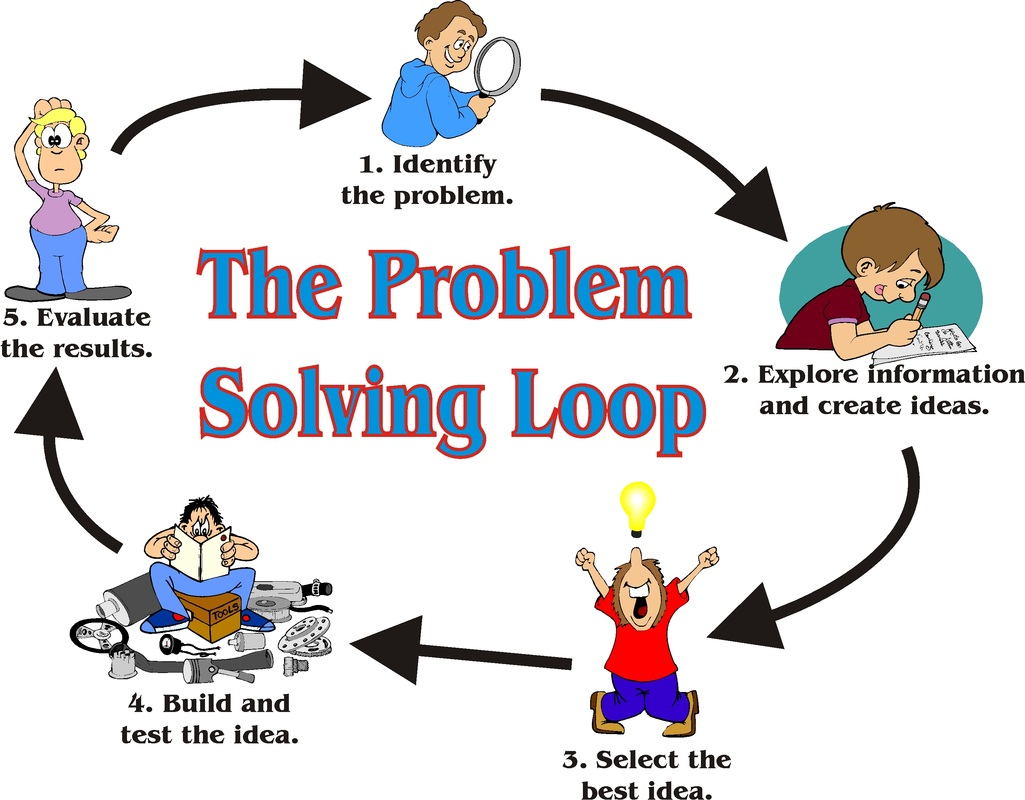 weekly mth home problem solving